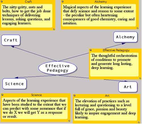 questioning techniques for teachers pdf